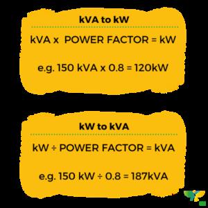 kva-to-kw-converter